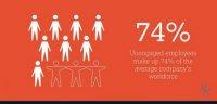 infografika marketingowa